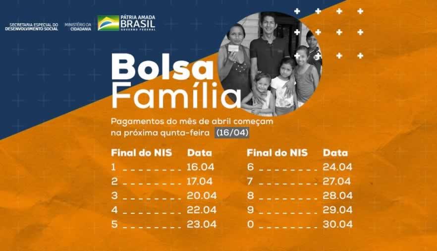 auxilio emergencial bolsa familia